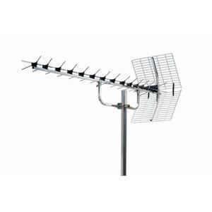 antenne lambda